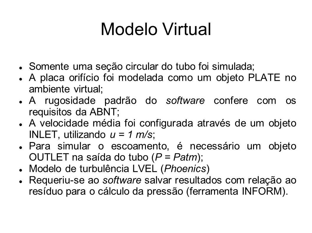 Modelo Virtual Somente uma seção circular do tubo foi simulada;
