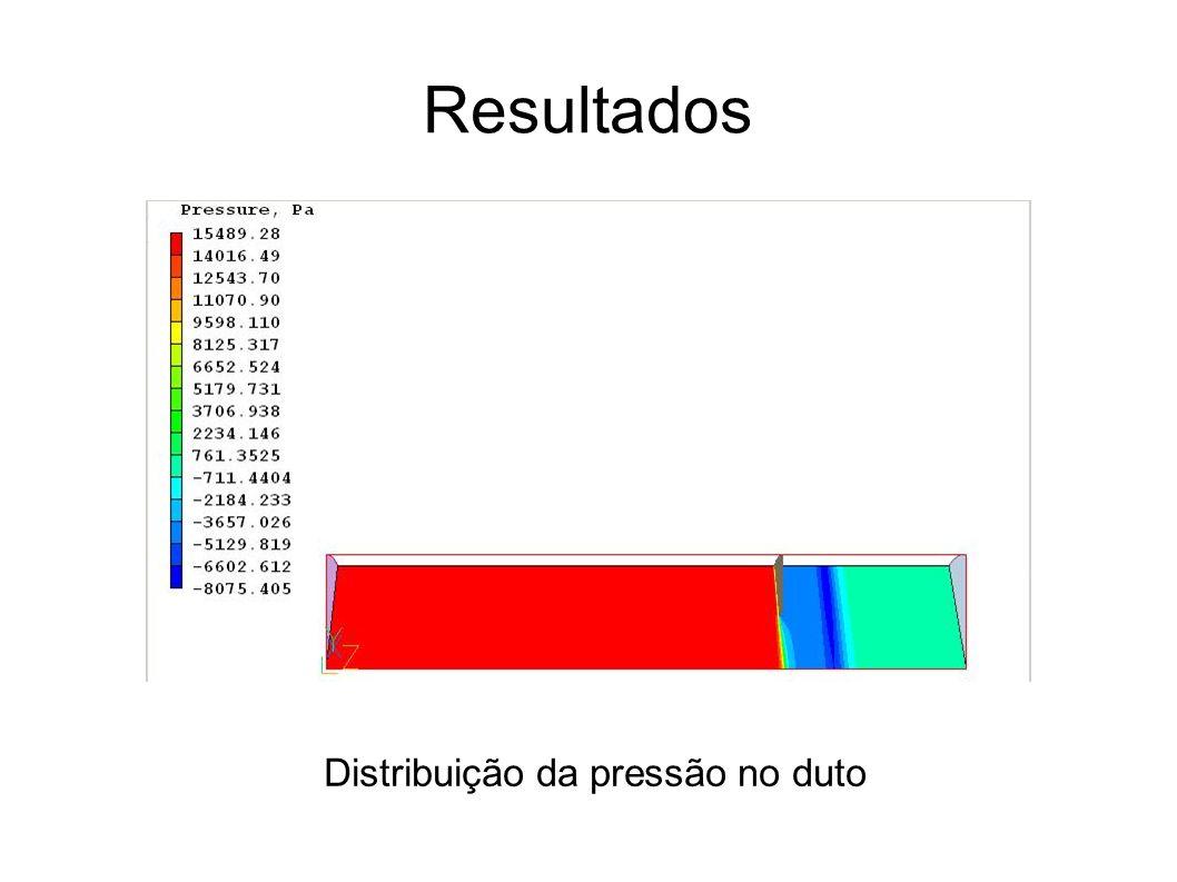 Distribuição da pressão no duto
