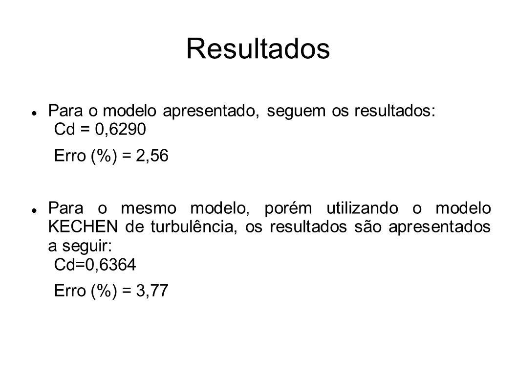 Resultados Para o modelo apresentado, seguem os resultados: