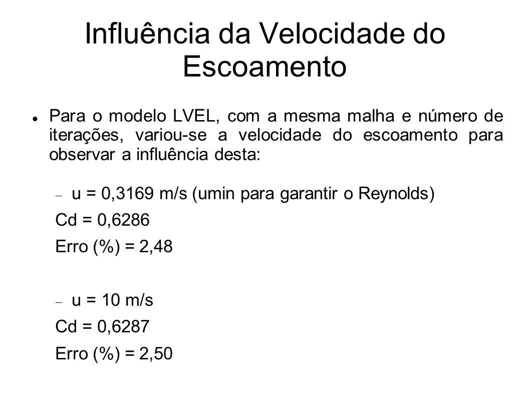 Influência da Velocidade do Escoamento