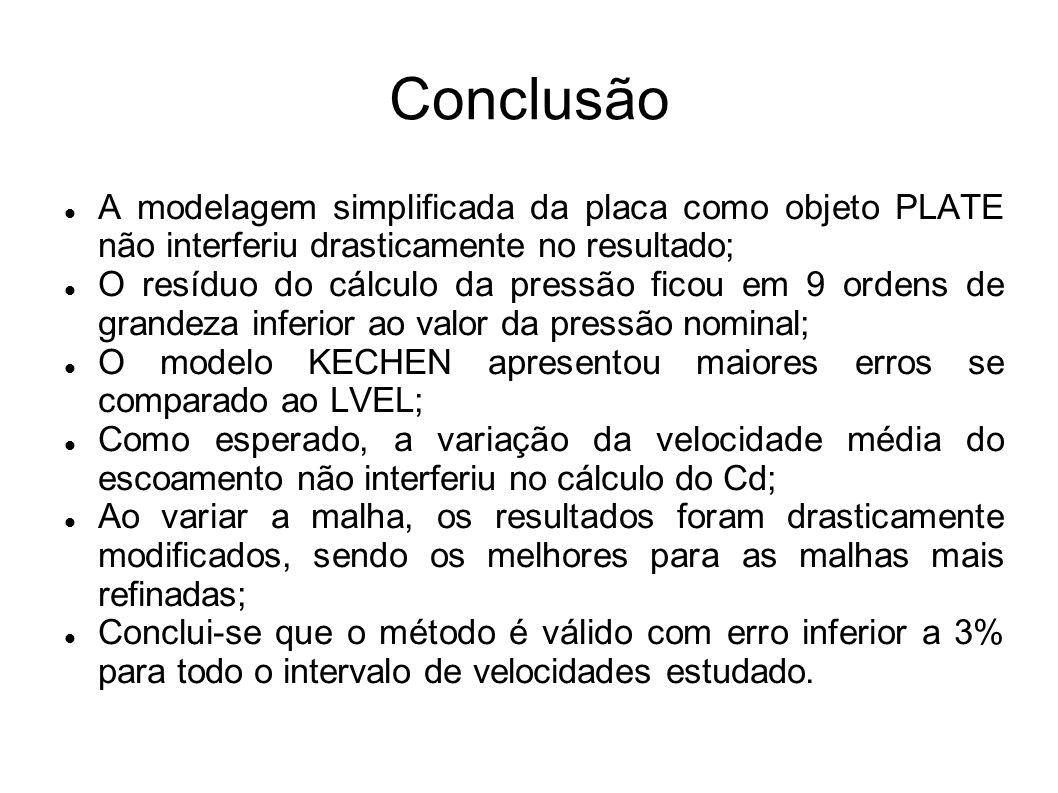Conclusão A modelagem simplificada da placa como objeto PLATE não interferiu drasticamente no resultado;