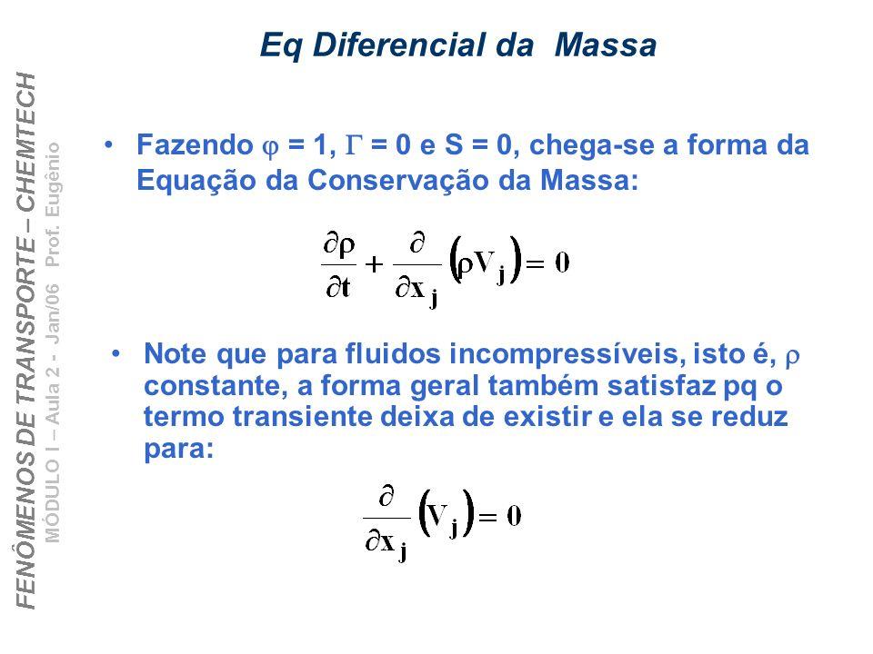 Eq Diferencial da Massa