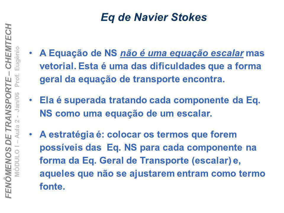 Eq de Navier Stokes