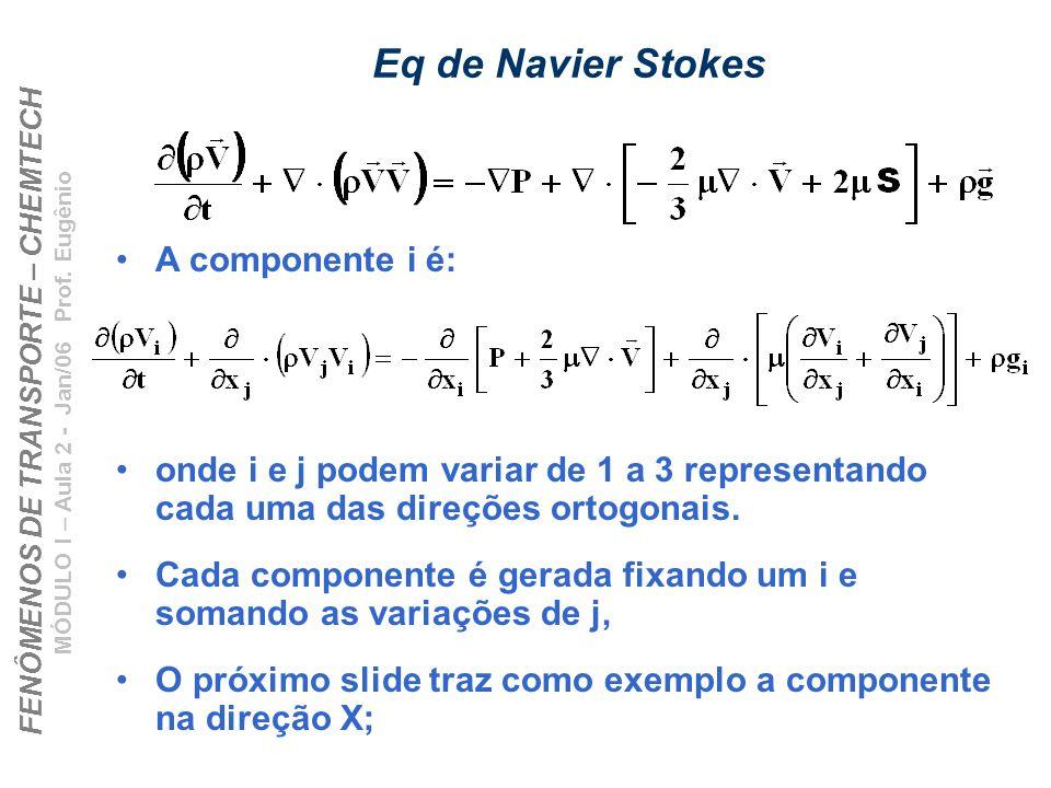 Eq de Navier Stokes A componente i é: