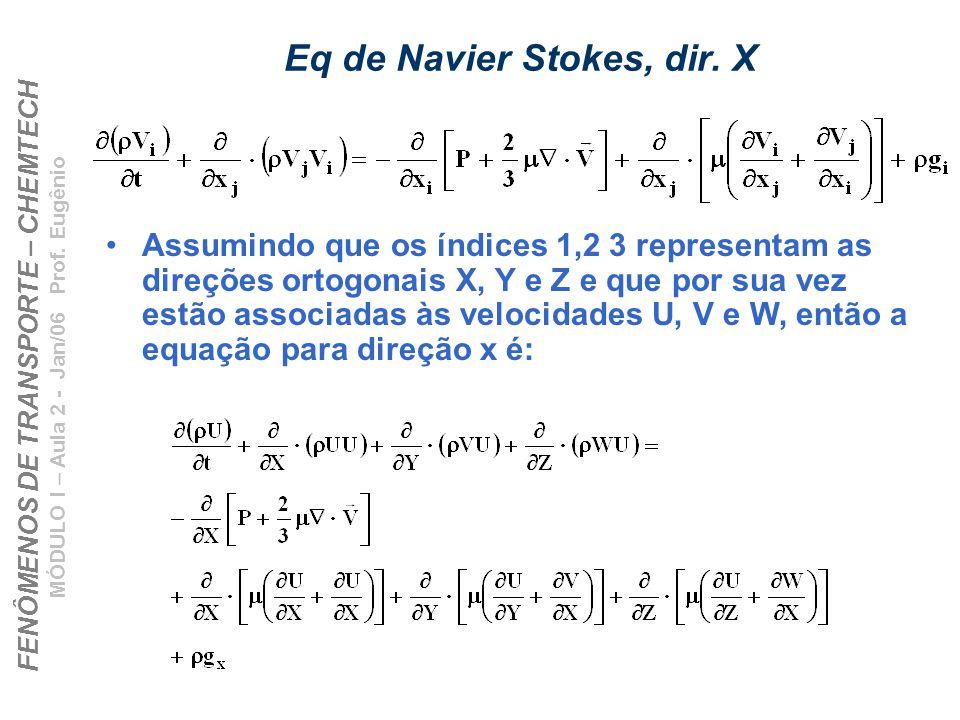 Eq de Navier Stokes, dir. X