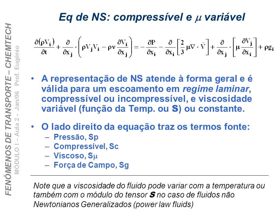Eq de NS: compressível e m variável