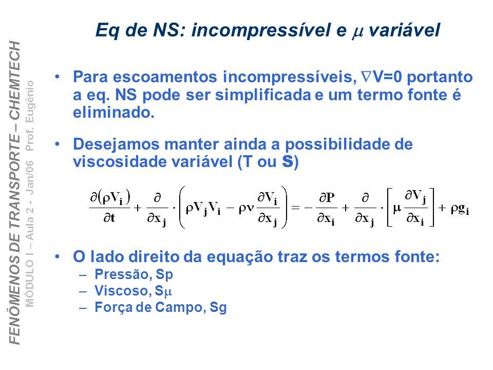 Eq de NS: incompressível e m variável