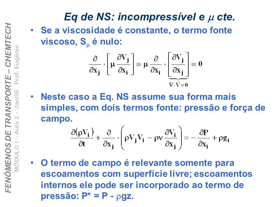 Eq de NS: incompressível e m cte.