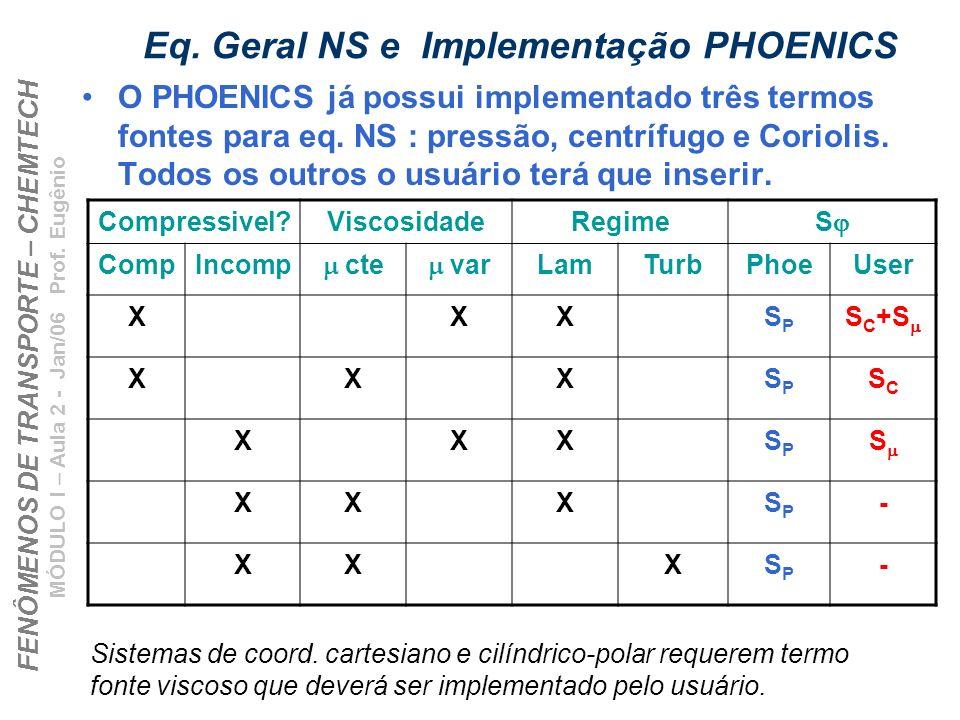 Eq. Geral NS e Implementação PHOENICS