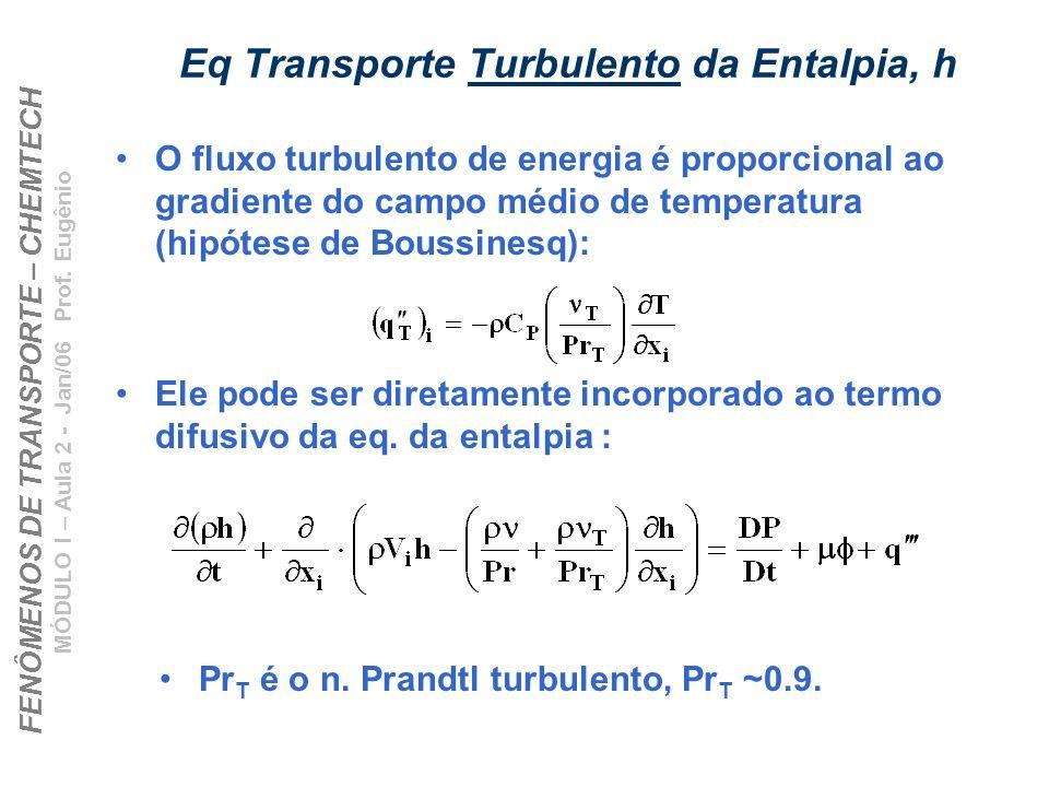 Eq Transporte Turbulento da Entalpia, h