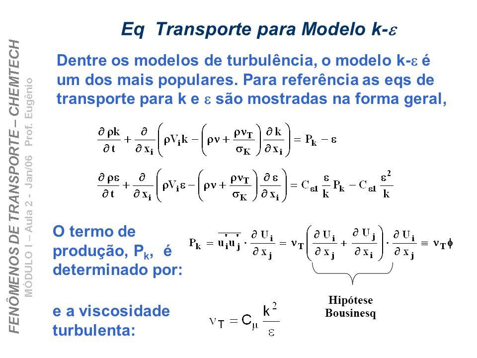 Eq Transporte para Modelo k-e