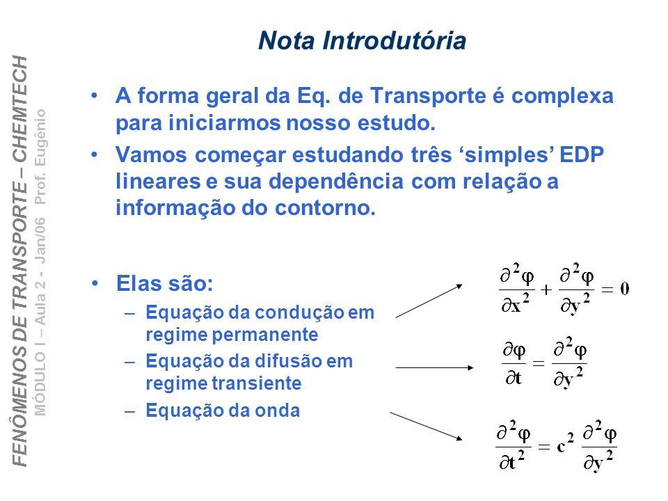 Nota Introdutória A forma geral da Eq. de Transporte é complexa para iniciarmos nosso estudo.