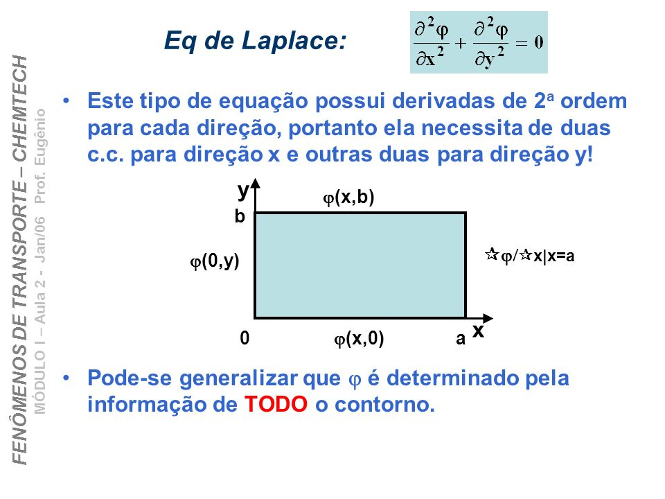 Eq de Laplace: