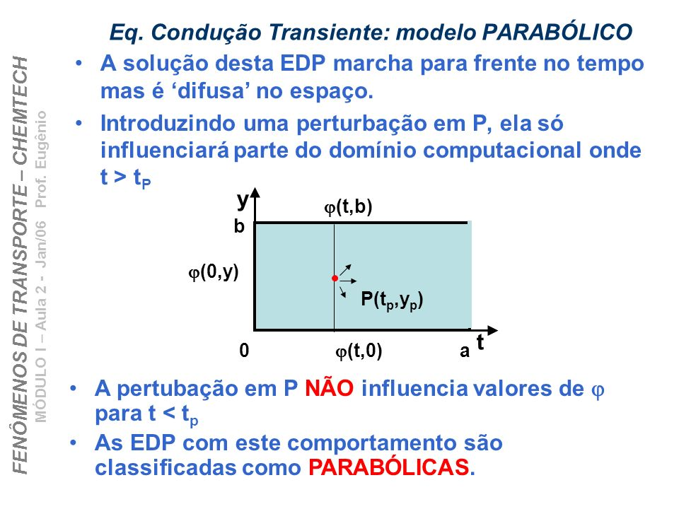 Eq. Condução Transiente: modelo PARABÓLICO