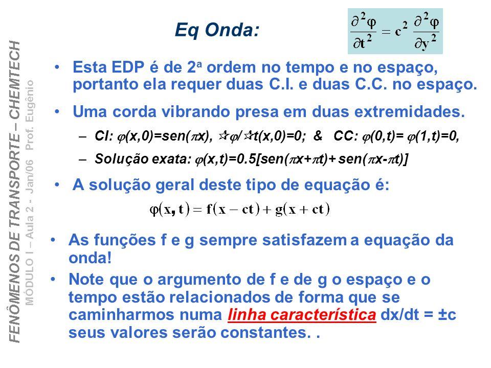 Eq Onda: Esta EDP é de 2a ordem no tempo e no espaço, portanto ela requer duas C.I. e duas C.C. no espaço.
