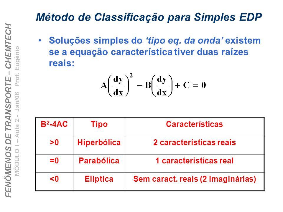 Método de Classificação para Simples EDP