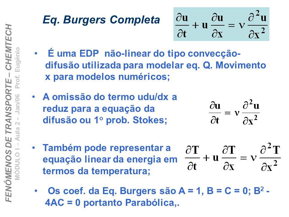Eq. Burgers Completa É uma EDP não-linear do tipo convecção-difusão utilizada para modelar eq. Q. Movimento x para modelos numéricos;
