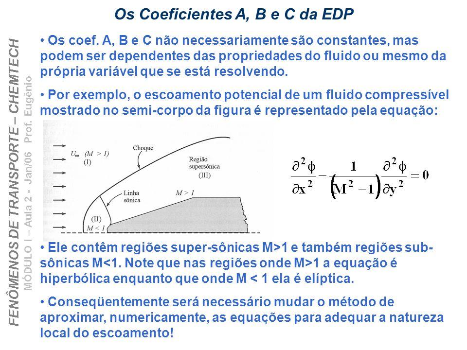 Os Coeficientes A, B e C da EDP