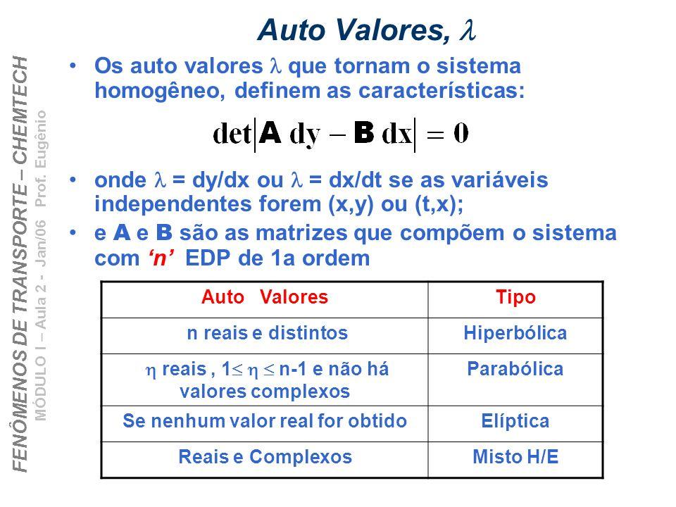 Auto Valores, l Os auto valores l que tornam o sistema homogêneo, definem as características: