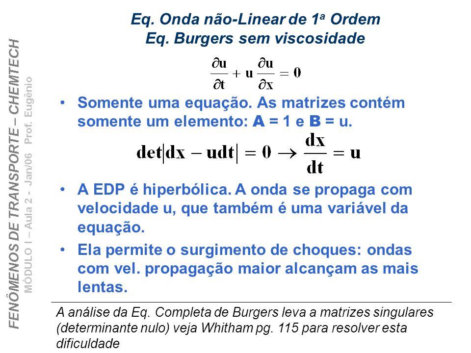 Eq. Onda não-Linear de 1a Ordem Eq. Burgers sem viscosidade