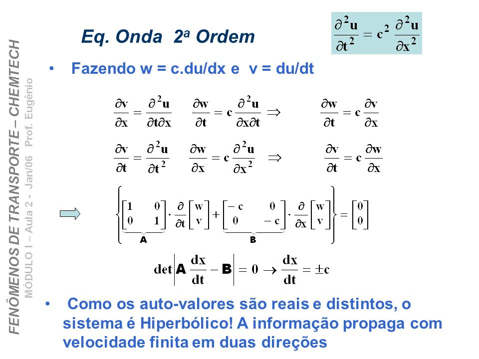 Eq. Onda 2a Ordem Fazendo w = c.du/dx e v = du/dt