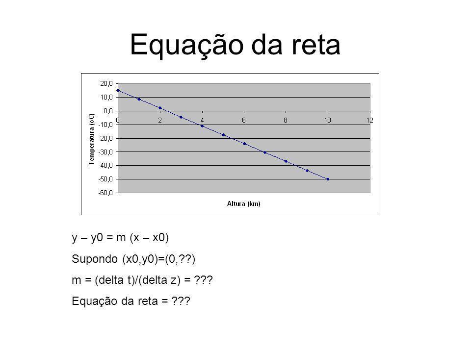 Equação da reta y – y0 = m (x – x0) Supondo (x0,y0)=(0, )