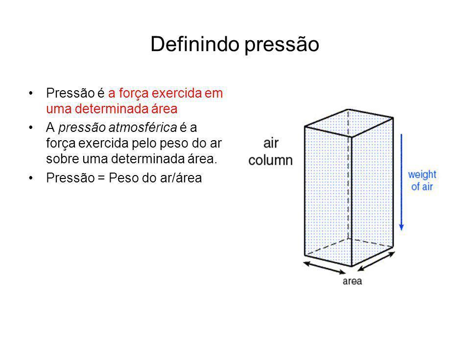 Definindo pressão Pressão é a força exercida em uma determinada área