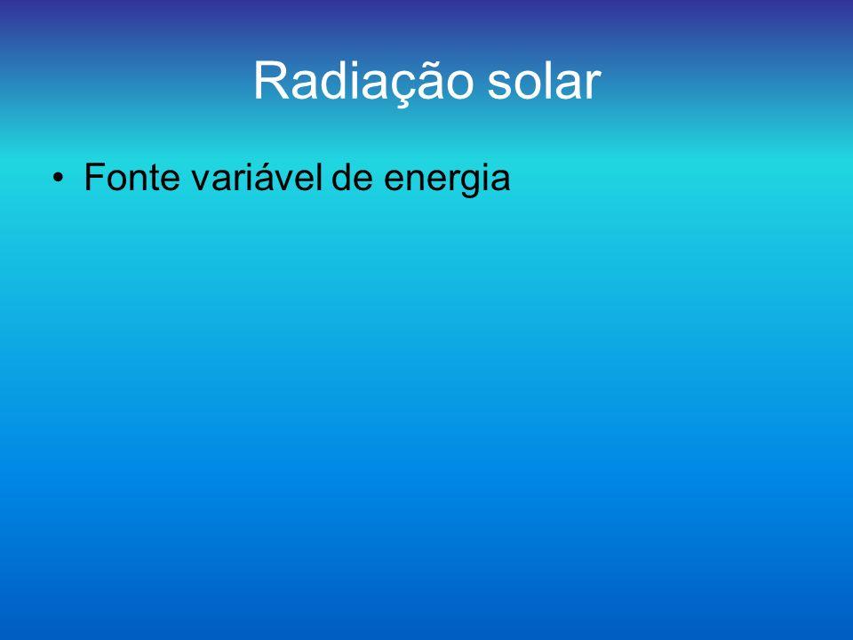 Radiação solar Fonte variável de energia
