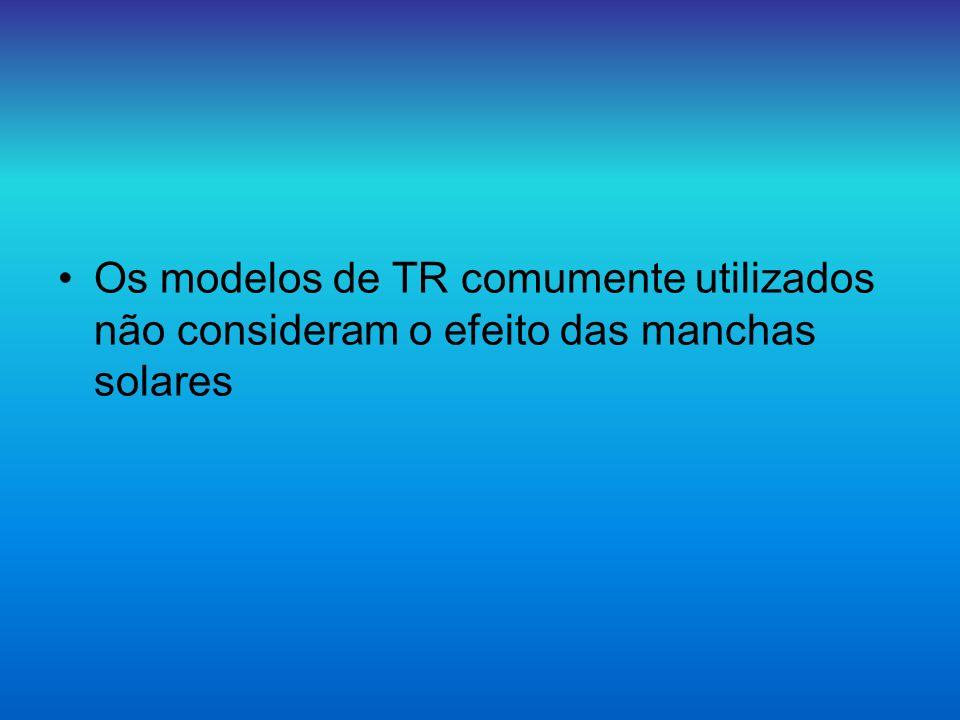Os modelos de TR comumente utilizados não consideram o efeito das manchas solares