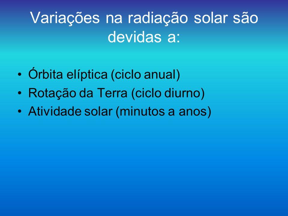 Variações na radiação solar são devidas a: