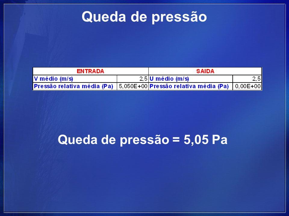 Queda de pressão Queda de pressão = 5,05 Pa