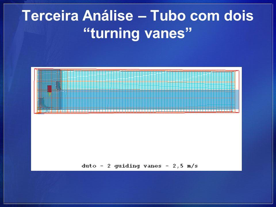 Terceira Análise – Tubo com dois turning vanes