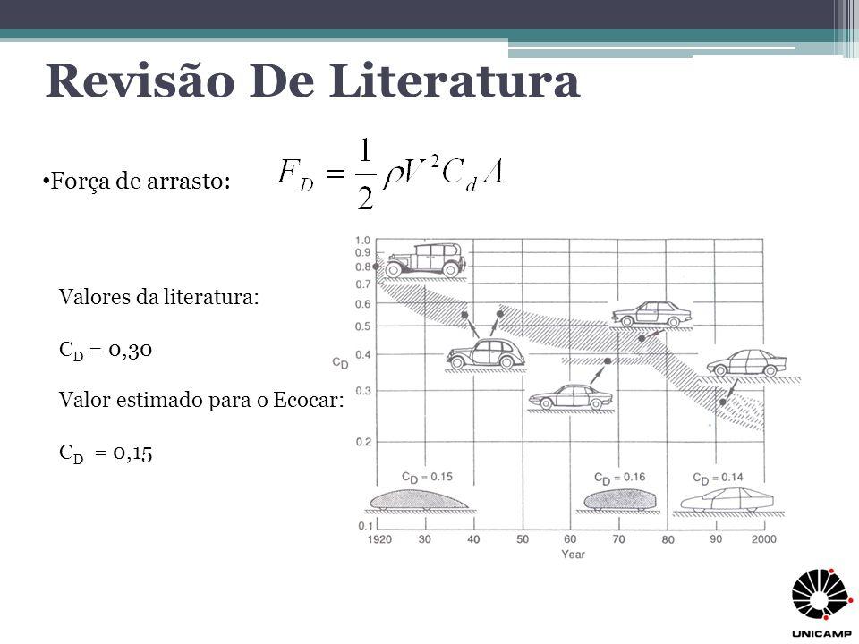 Revisão De Literatura Força de arrasto: Valores da literatura: