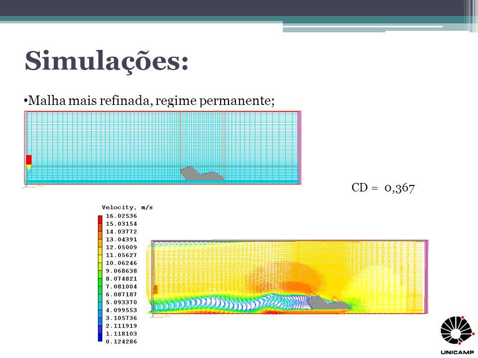 Simulações: Malha mais refinada, regime permanente; CD = 0,367