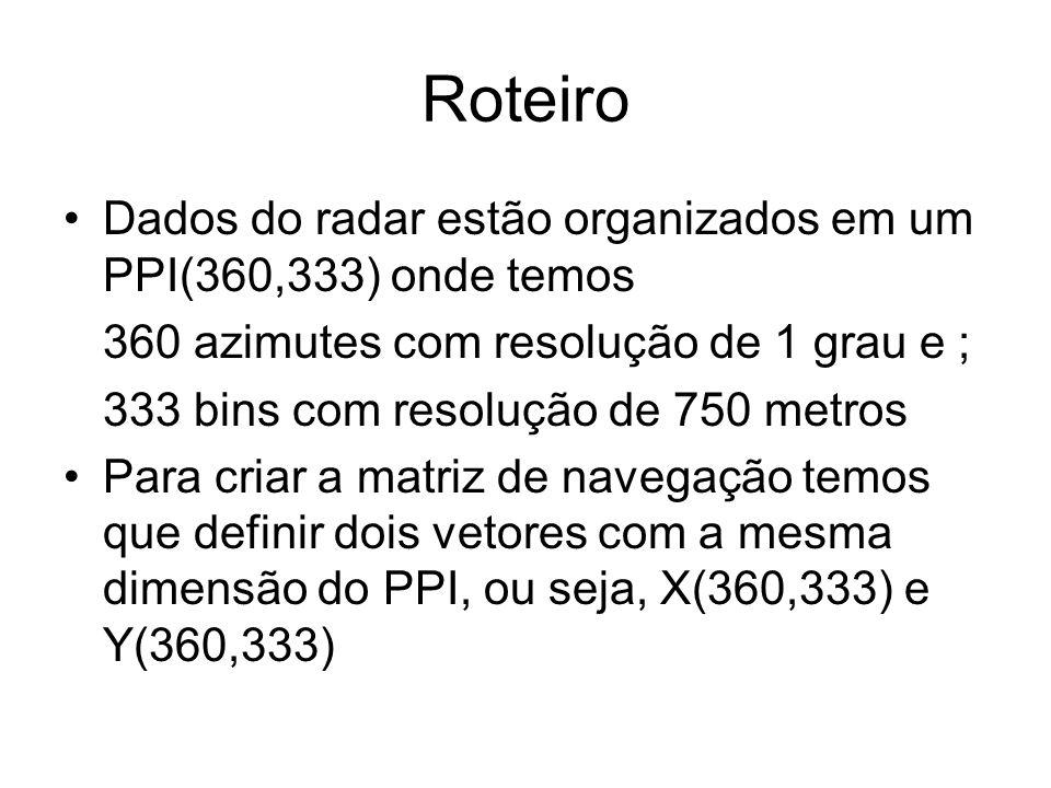 Roteiro Dados do radar estão organizados em um PPI(360,333) onde temos
