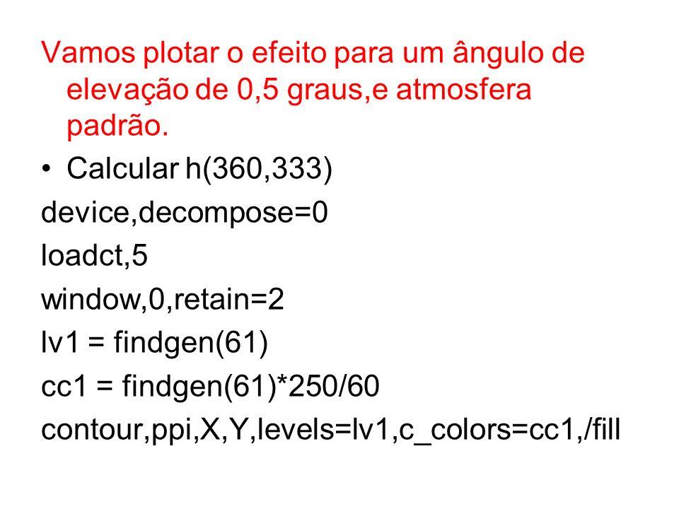 Vamos plotar o efeito para um ângulo de elevação de 0,5 graus,e atmosfera padrão.