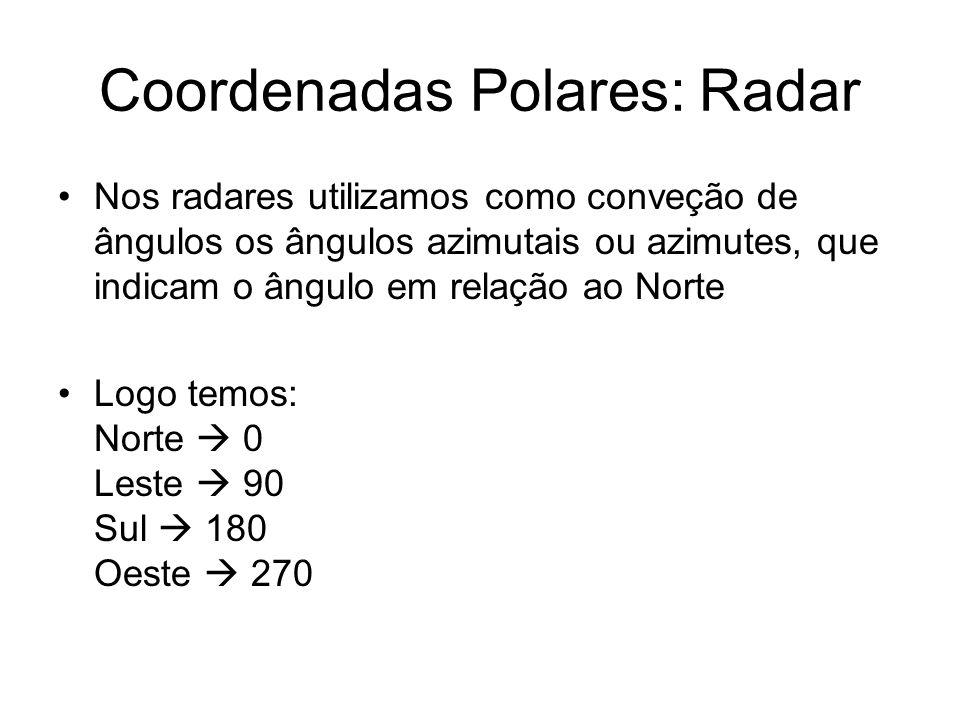 Coordenadas Polares: Radar