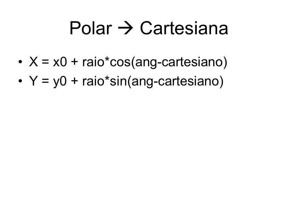 Polar  Cartesiana X = x0 + raio*cos(ang-cartesiano)