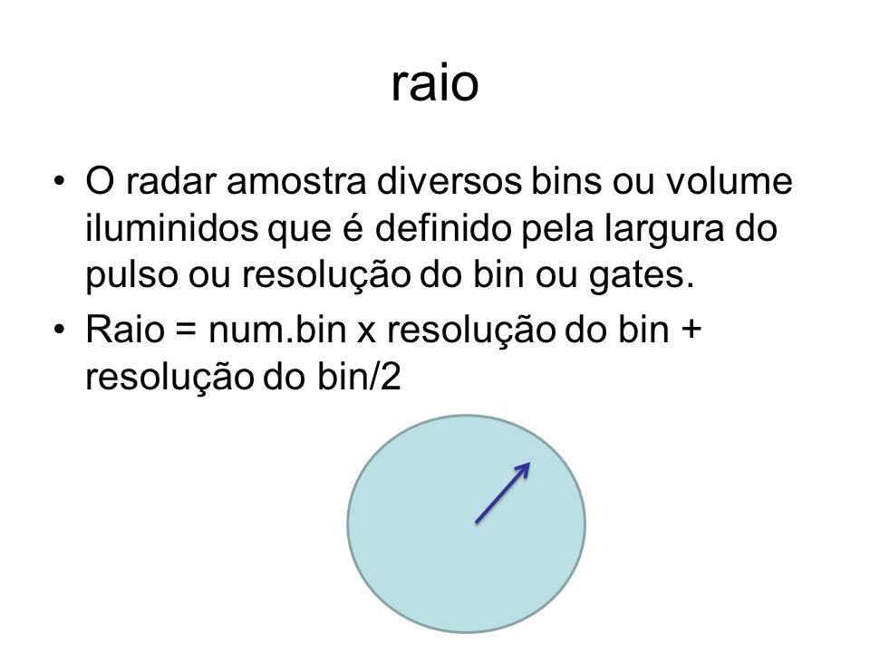 raio O radar amostra diversos bins ou volume iluminidos que é definido pela largura do pulso ou resolução do bin ou gates.