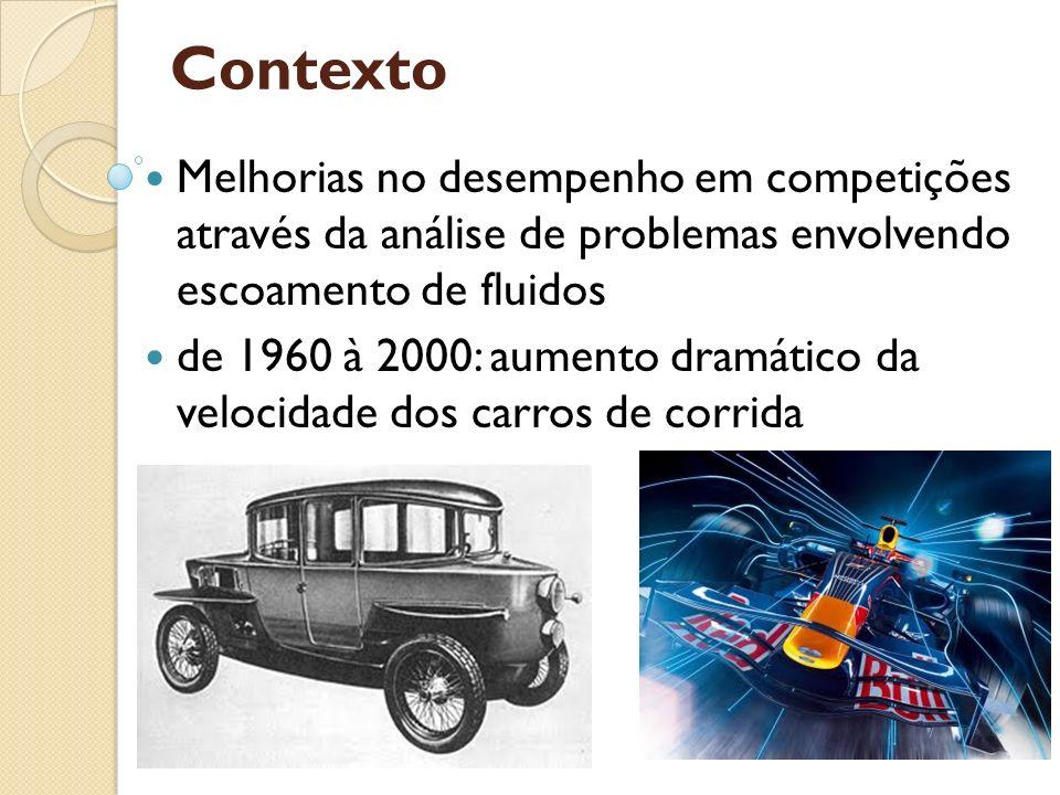 Contexto Melhorias no desempenho em competições através da análise de problemas envolvendo escoamento de fluidos.