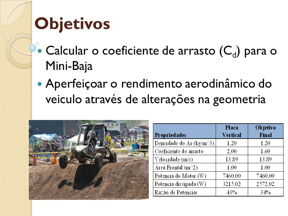 Objetivos Calcular o coeficiente de arrasto (Cd) para o Mini-Baja