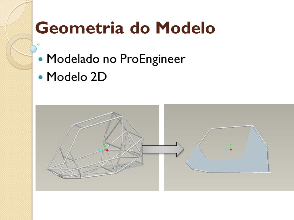 Geometria do Modelo Modelado no ProEngineer Modelo 2D