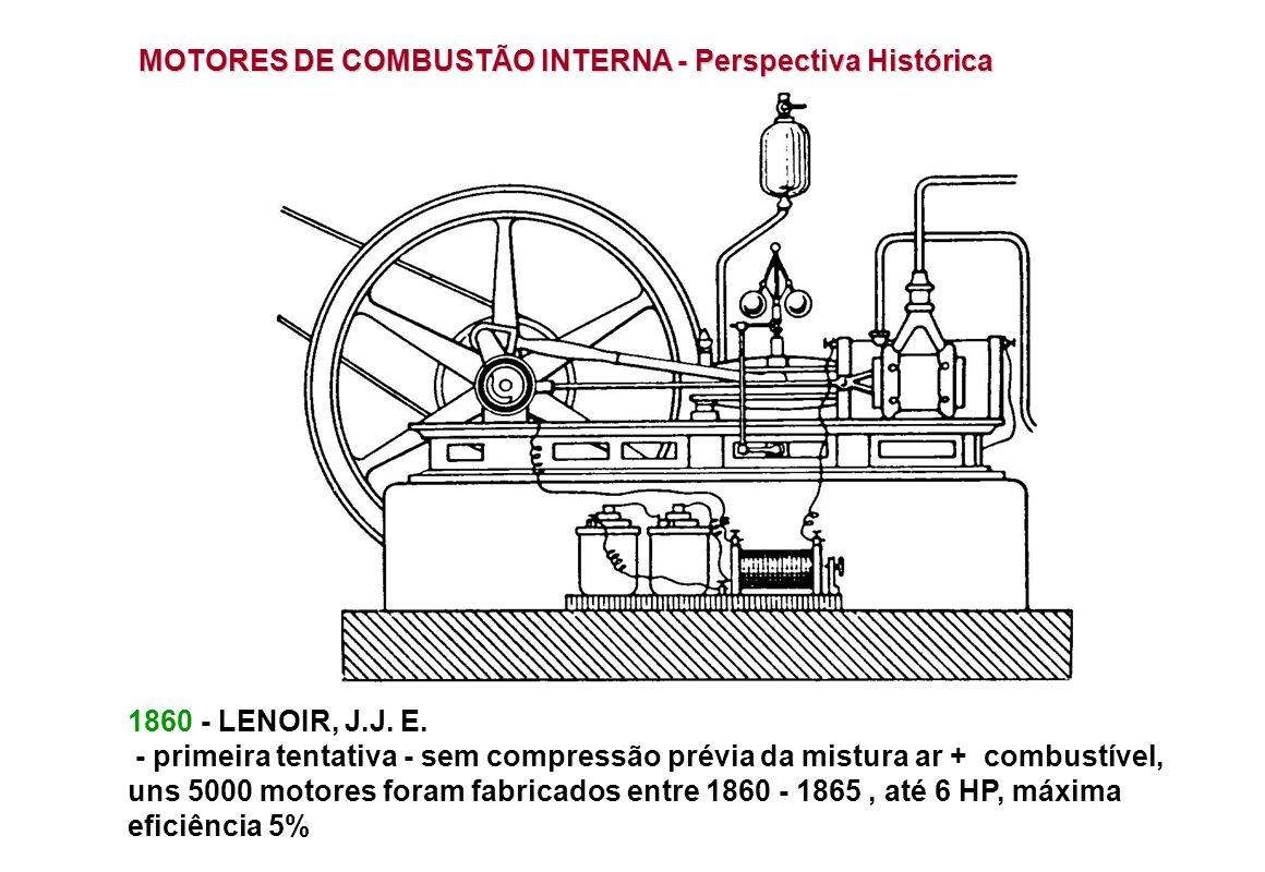 MOTORES DE COMBUSTÃO INTERNA - Perspectiva Histórica
