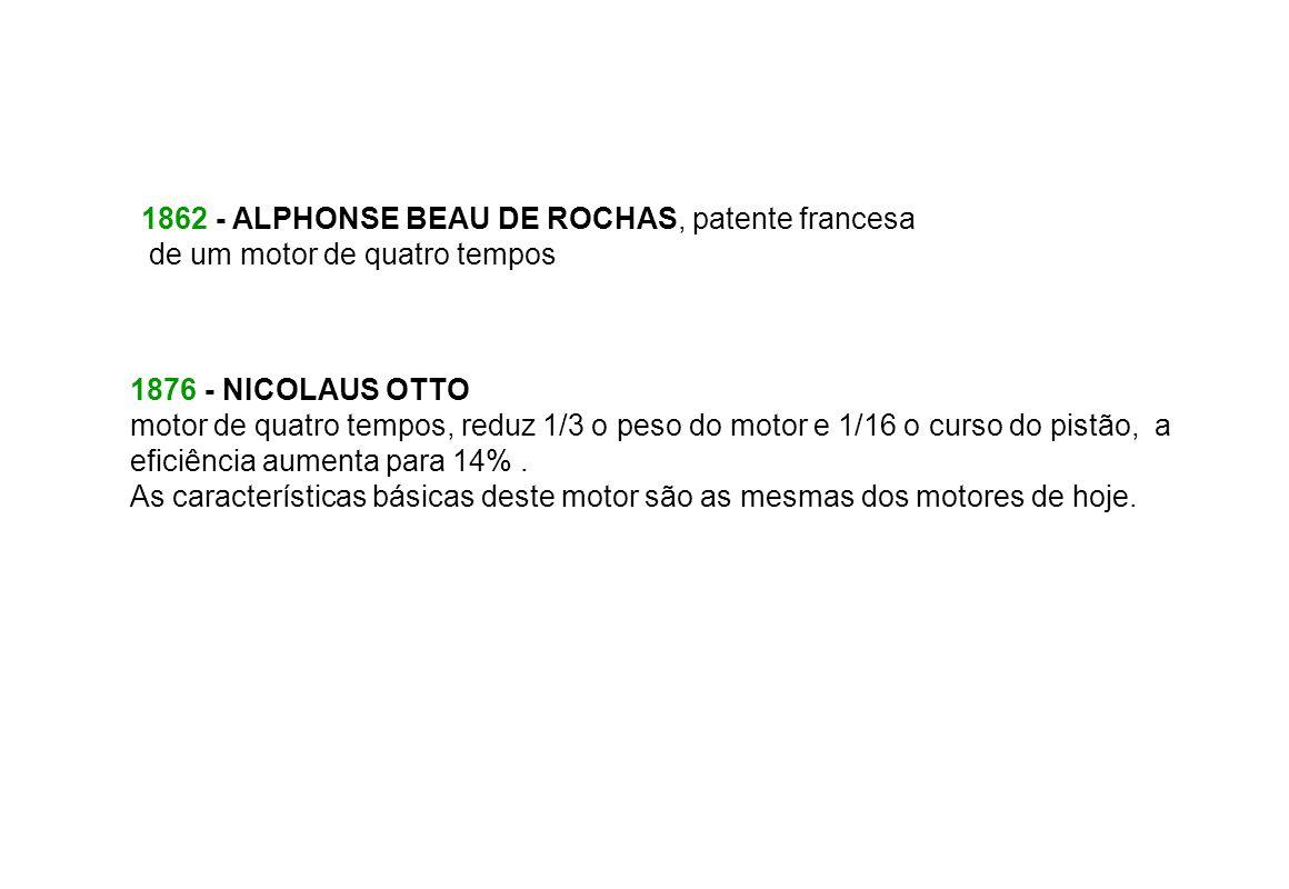 1862 - ALPHONSE BEAU DE ROCHAS, patente francesa