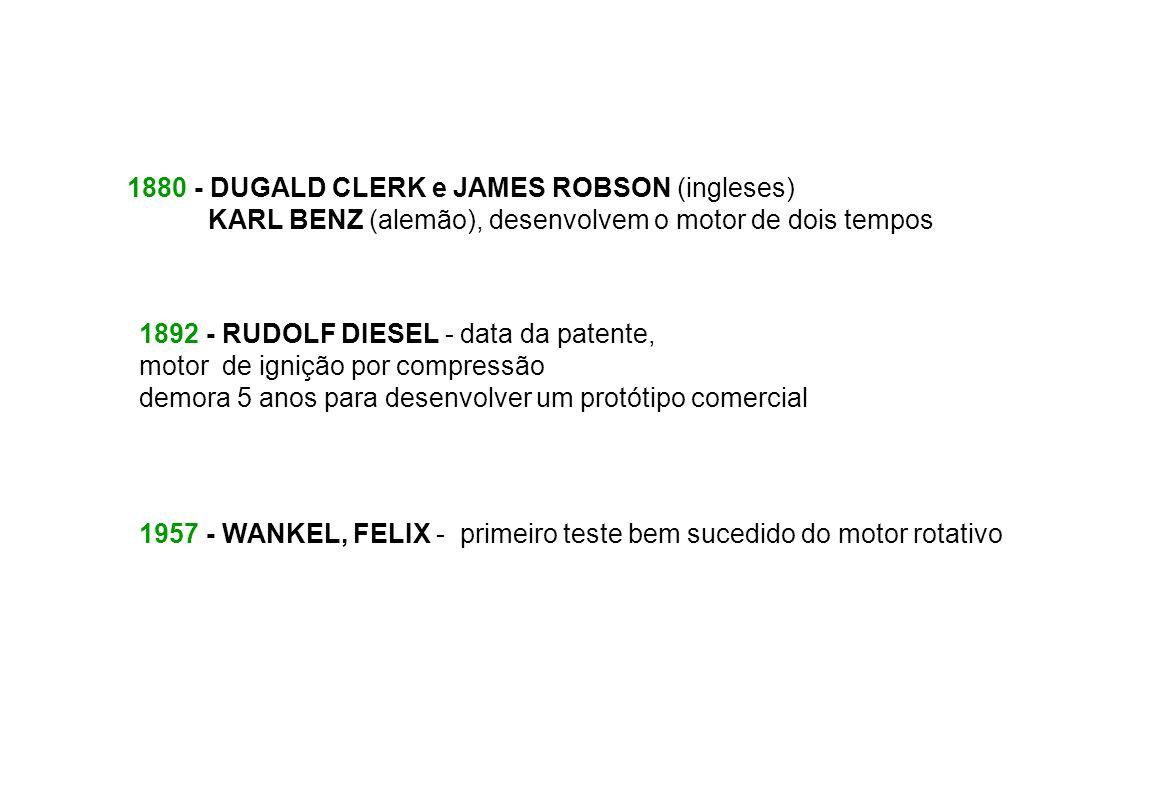1880 - DUGALD CLERK e JAMES ROBSON (ingleses)