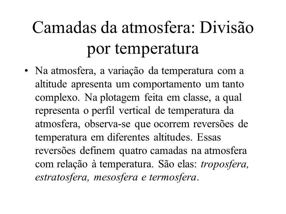 Camadas da atmosfera: Divisão por temperatura