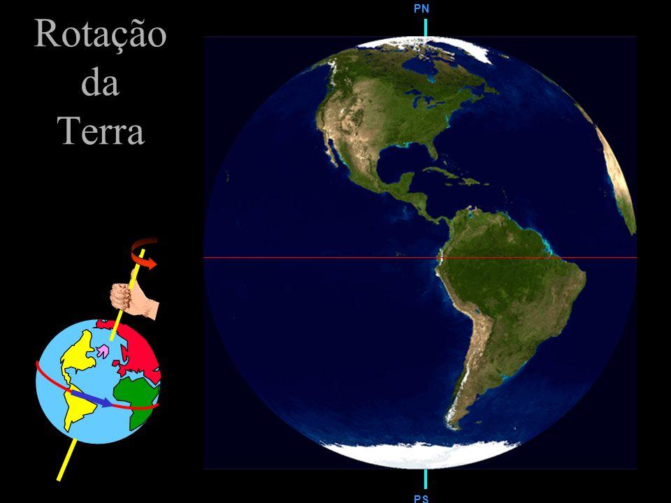 PN Rotação da Terra PS