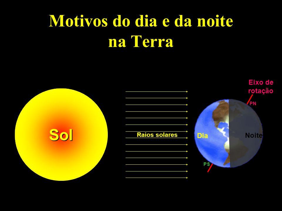Motivos do dia e da noite na Terra