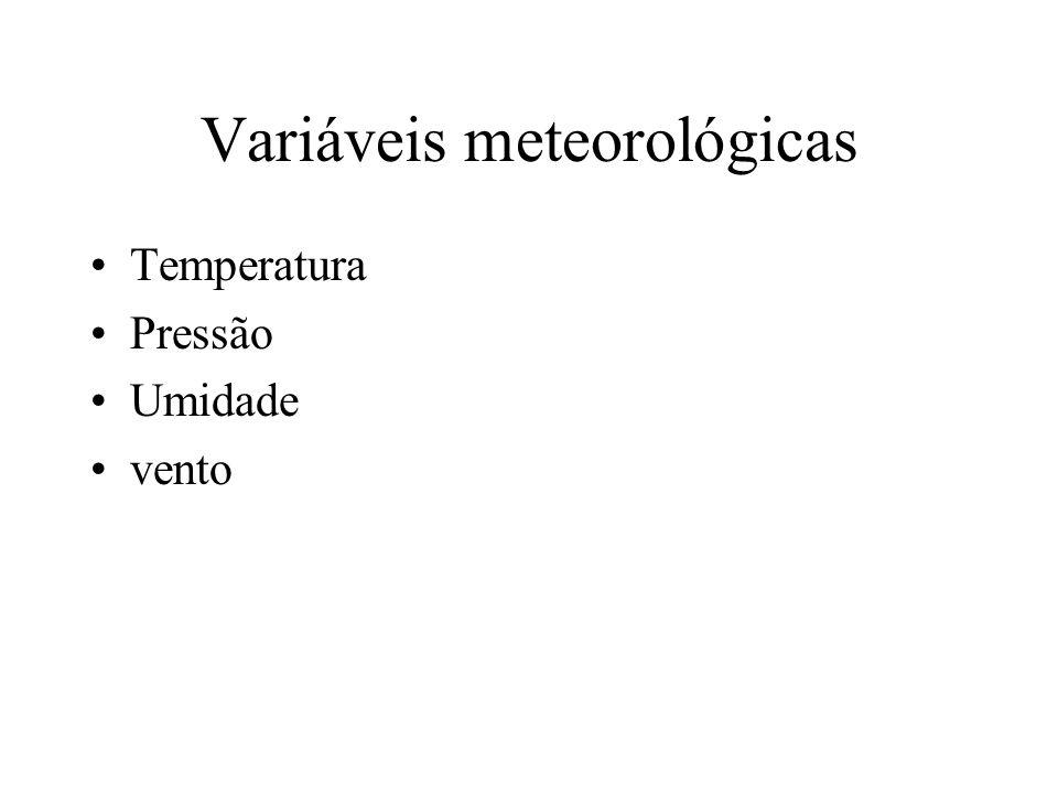 Variáveis meteorológicas