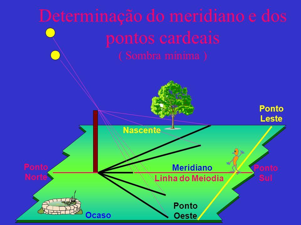 Determinação do meridiano e dos pontos cardeais ( Sombra mínima )